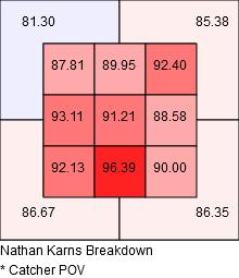 Nathan Karns_img