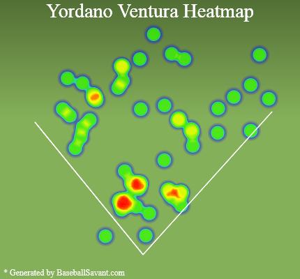 Ventura heatmap