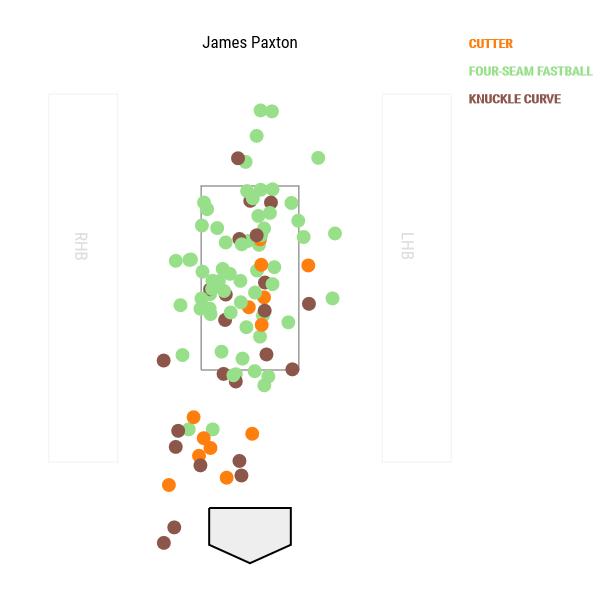 Paxton no hitter chart